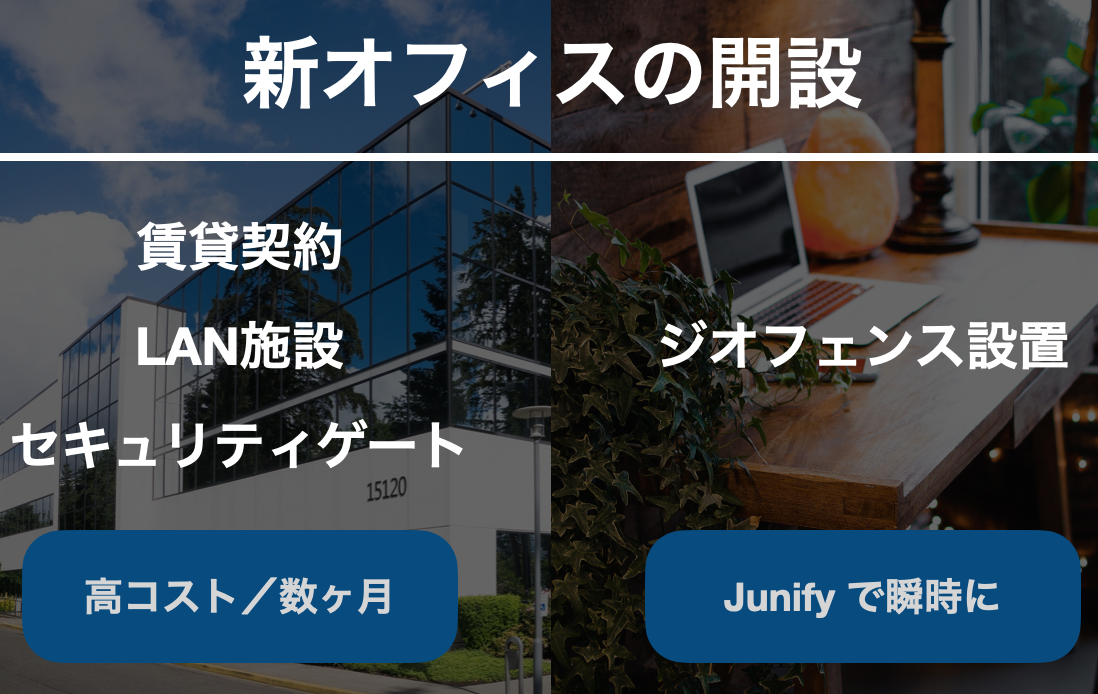 Junify feature simple portal